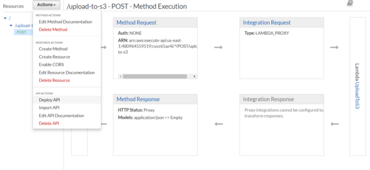 Image Upload and Retrieval from S3 Using AWS API Gateway and Lambda